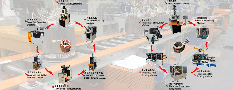 China am besten Stator-Wickelmaschine en ventes